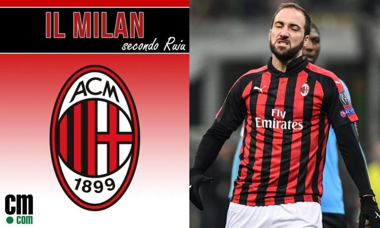 Higuain non impara la lezione: sembra Bonucci, vuole restare al Milan?