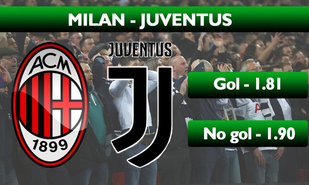 Coppa Italia, Juve vs Milan: sfida molto incerta e di grande fascino