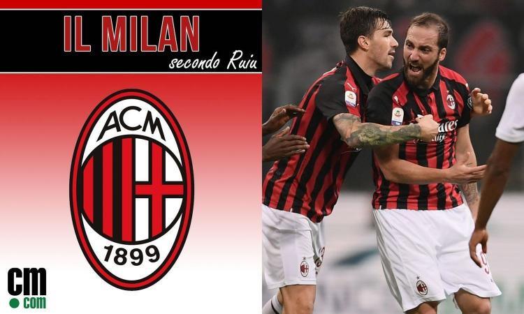 Milan: contro la Juve serve Higuain, non Bacca! Col gol fine alle voci di addio
