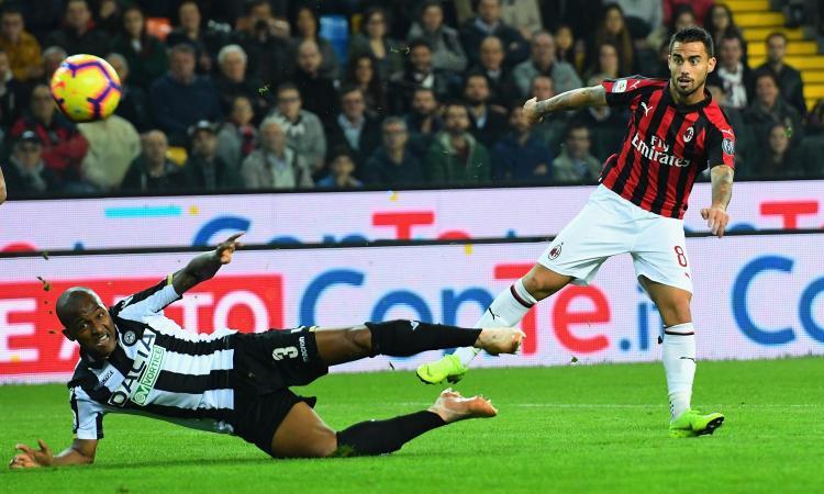 Milan, primo tempo a secco: è successo già due volte, non ha mai vinto