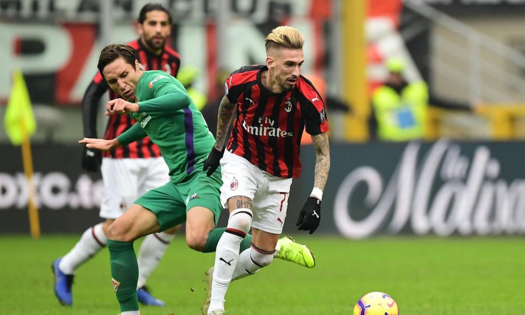 Milan: dove la squadra non funziona
