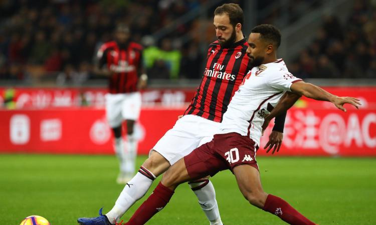 Higuain e Belotti sparano a salve, il Milan butta via un'occasione d'oro