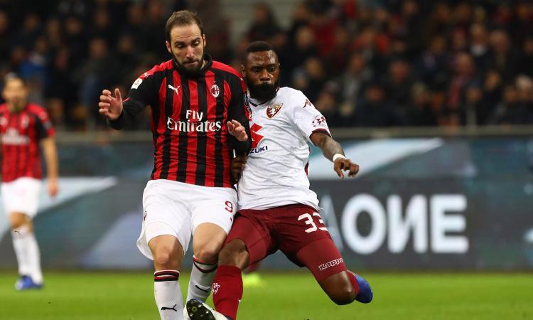 Torino: non solo l'Arsenal, c'è anche il Siviglia su Nkoulou