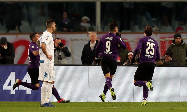 Fiorentina, le pagelle di CM: Simeone, gol e lite con i tifosi. Ancora Mirallas