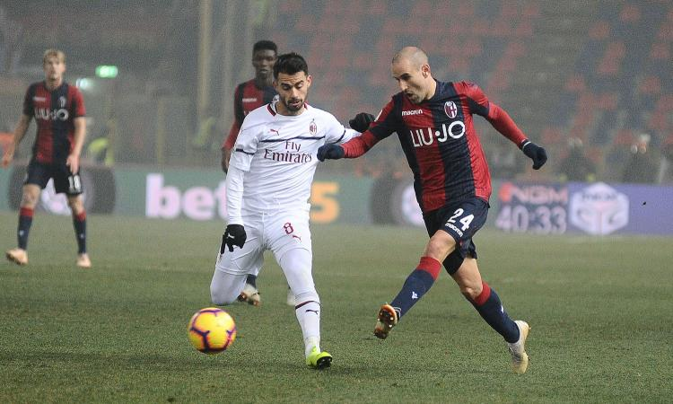 Milan, è 0-0 a Bologna: Gattuso salva Inzaghi e non allunga sulle inseguitrici