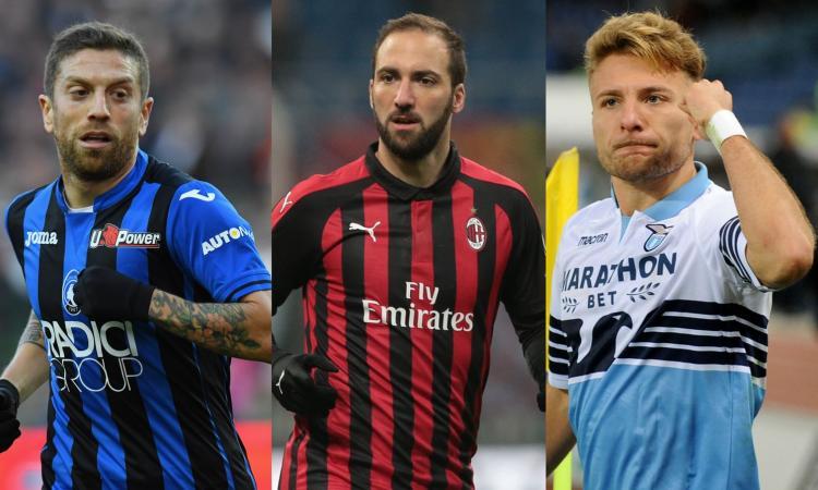 Serie A, si gioca solo per il 4° posto. Lazio, Milan, Atalanta: le percentuali