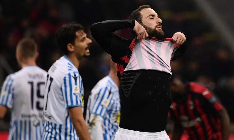 Coppa Italia: debutto facile per Juve e Inter, quota 'a rischio' per il Milan