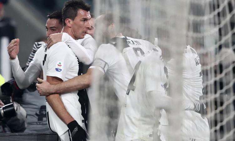 Juvemania: Roma, allo Stadium non vinci mai! Dominio senza precedenti