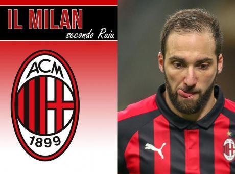 Milan, Higuain non è un top player