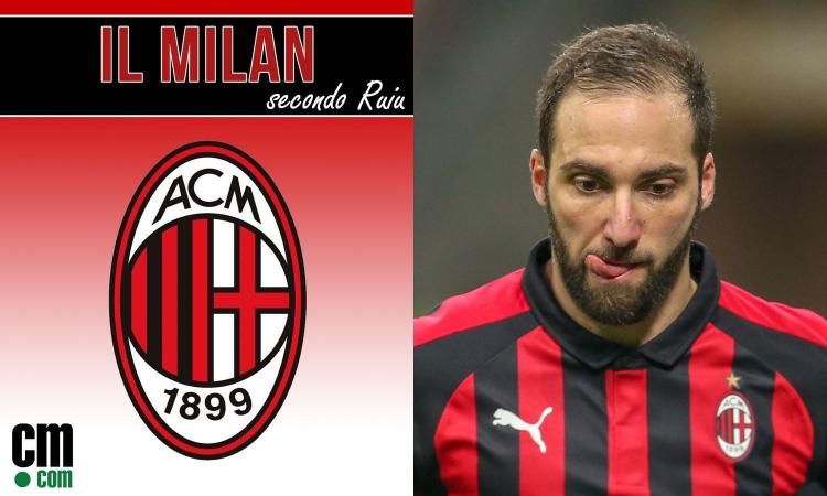 Milan, Higuain non è un top player