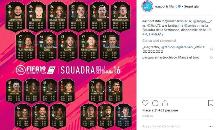 Fifa 19, Donnarumma e Skriniar nella 'Squadra della Settimana'