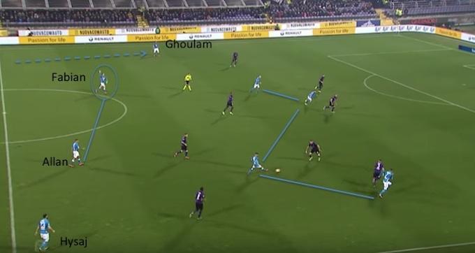 Il Napoli non segna più: dopo Allan, Ancelotti 'blocca' anche Fabian Ruiz?