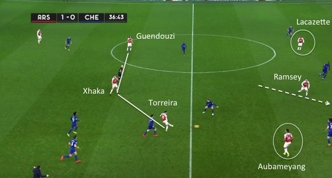 Regista, trequartista e incursore: Juventus, Ramsey sa fare tutto