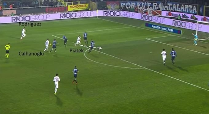 Meno dribbling, più centravanti: Milan, Piatek non è Shevchenko