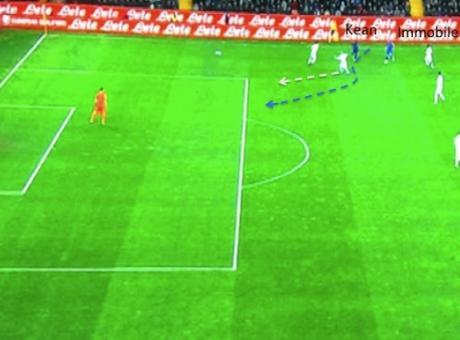 Kean con Allegri, Kean con Mancini: è meglio da punta o da esterno?