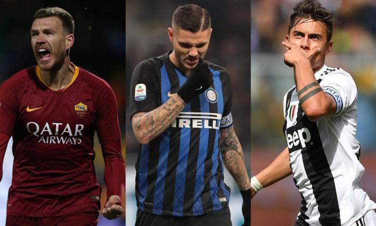 Inter, contatti con Dzeko: la Roma fissa il prezzo. E lo scambio Icardi-Dybala...