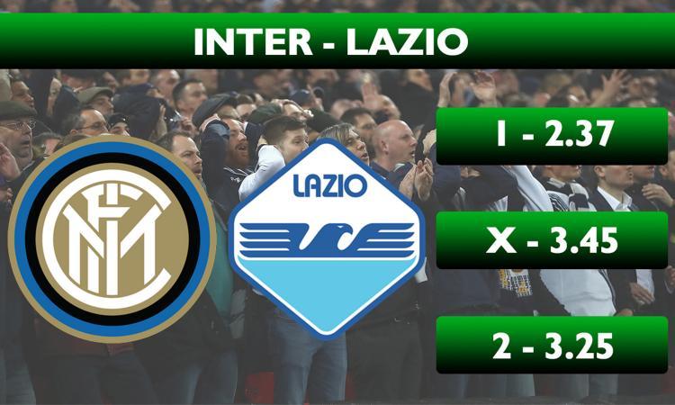 Schedina CM: vince l'Inter, il Milan no. Solo un pari fra Roma e Napoli