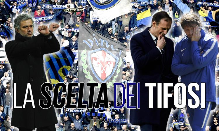 Inter, i tifosi non vogliono Allegri e Conte: il preferito è Mourinho