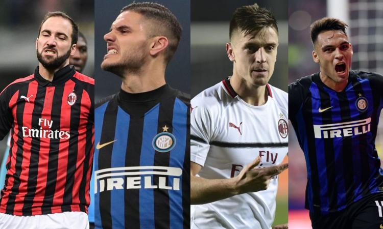 Milan-Inter 140 giorni dopo: da Higuain-Icardi a Piatek-Lautaro