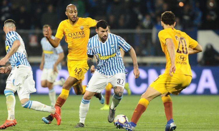 Spal-Roma 2-1: il tabellino