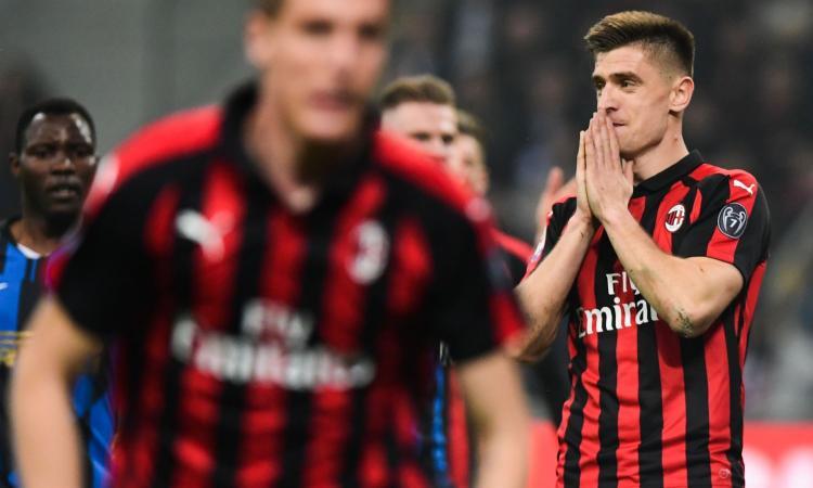 Milan, una pazzia di Piatek in caso di Champions