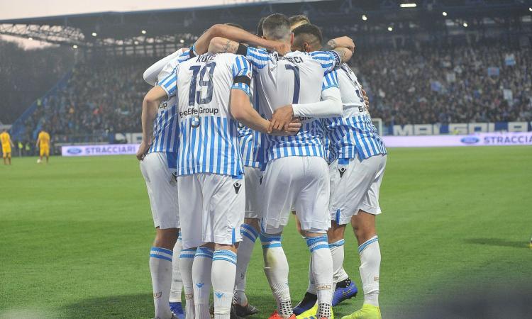 La Roma delude ancora: sconfitta  2-1 con la Spal, la Champions si complica