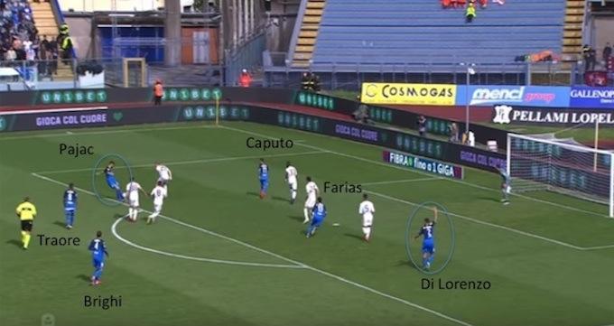 Attenta Inter, Di Lorenzo nel 3-5-2 è da big