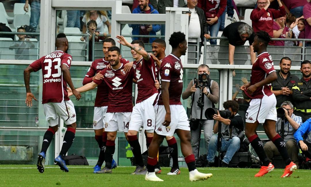 Strategia del Torino nell'attuale Calciomercato