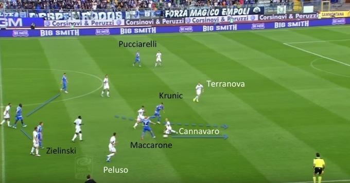 Milan, ecco l'evoluzione e lo stile di Krunic: da Giampaolo ad Andreazzoli
