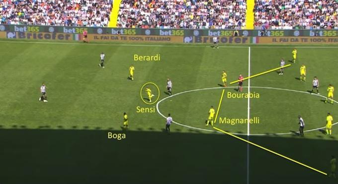 Sensi più Xavi che Pirlo: Conte, dove lo metti nella nuova Inter?