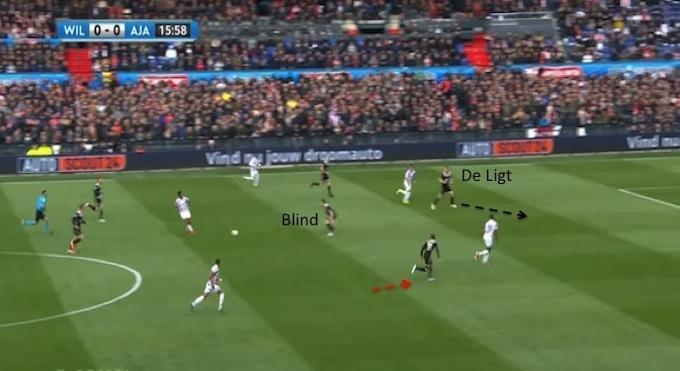 Juve, ecco come Sarri 'inquadrerà' De Ligt: cosa cambierà rispetto all'Ajax
