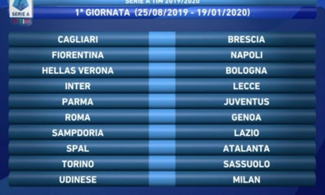 Serie A: la mia classifica