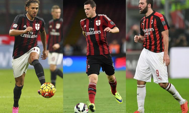 Milan, la storia insegna: basta prestiti. Da Cerci e Destro a Higuain, quanti giocatori non riscattati