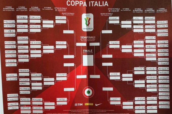 Coppa Italia: il programma del quarto turno