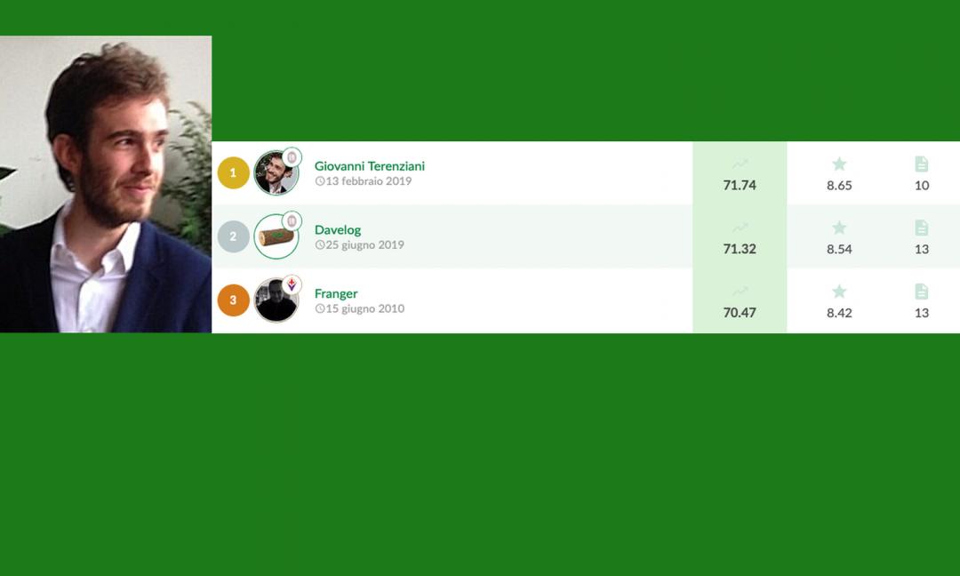 Luglio: chi la dura la vince... Numeri incredibili dei nostri blogger su cm!