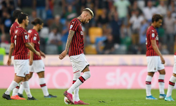 Milan derelitto, mai così brutto con Gattuso: prestazione inaccettabile, l'ha persa Giampaolo