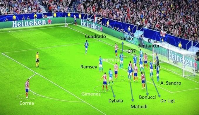 La Juve prende sempre gol su palla inattiva: ecco la differenza fra Sarri e Allegri