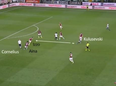 Tutte le doti di Kulusevski, ecco perché lo vogliono Inter e Juve