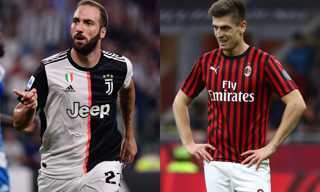 3-4-2-1 Go Milan: la tattica giusta