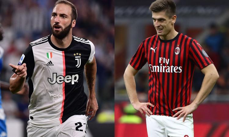 Higuain e Piatek, specchi di Juve e Milan: un anno dopo godono solo a Torino