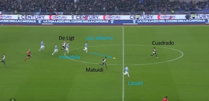 Genio Luis Alberto: la mezzala di fantasia che ha solo la Lazio, l'analisi del gioco di un calciatore unico
