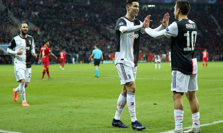 Juvemania: Mourinho e Real Madrid da evitare al sorteggio di Champions