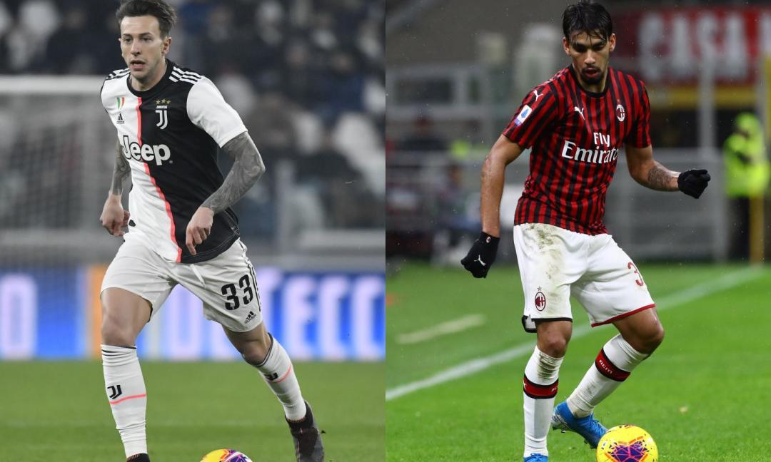 Asse clamoroso Milan-Juve: maxi scambio in arrivo!