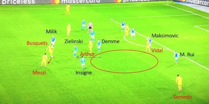 Il Napoli di Gattuso è un ibrido: difensivista e sfrontato. Ma non può parlare di solletico...