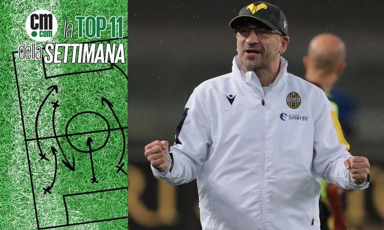 Da De Vrij a Ibrahimovic, la TOP 11 di CM.COM della 23a giornata di Serie A. Scopri la formazione!