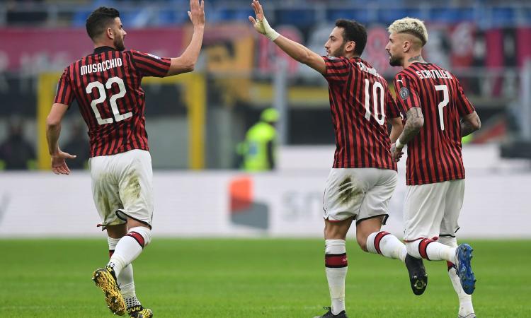 Milan, decisione presa su Calhanoglu