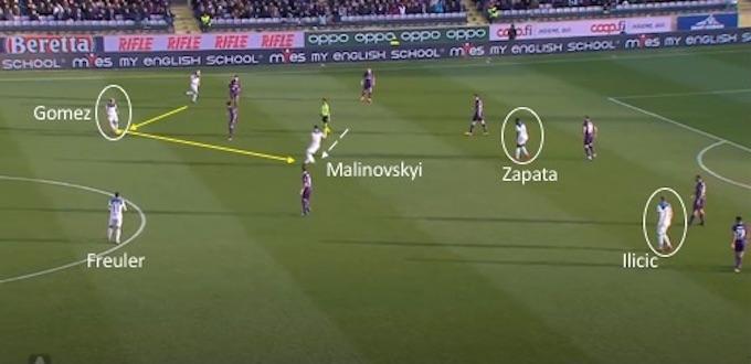 Atalanta: il vantaggio di avere Malinovskyi, l'arma in più di Gasperini