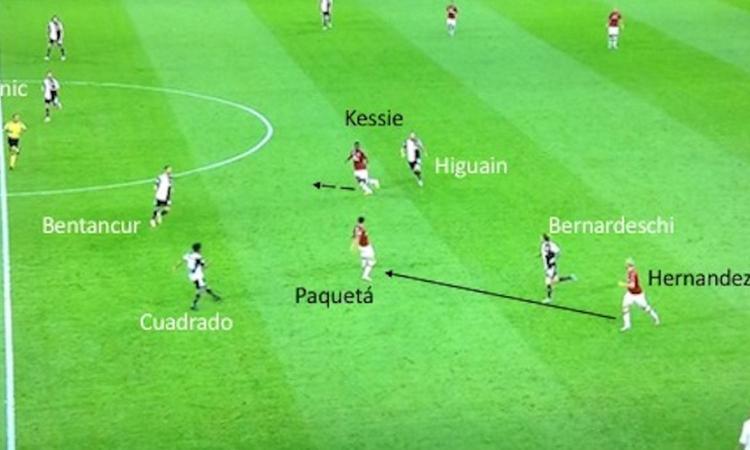 Milan, come sta cambiando il gioco di Kessie