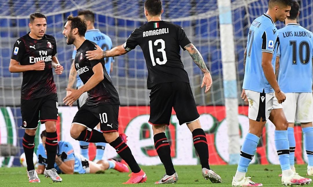 Una Lazio senza grimaldelli non riesce a scassinare il Milan