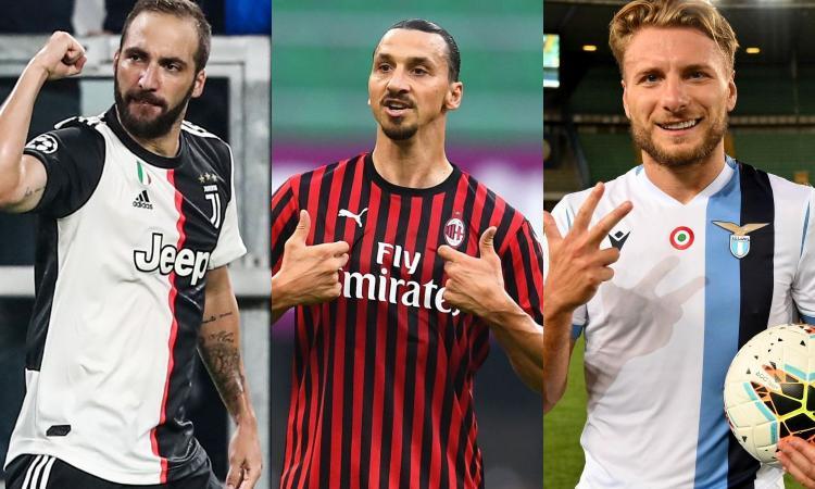 Serie A, oggi 8 partite. In campo Juve, Milan, Roma e Lazio: probabili formazioni e dove vederle in tv